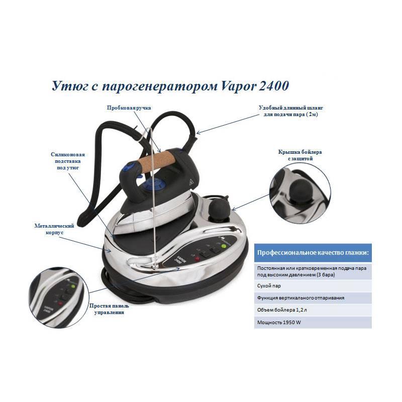 Парогенератором Eurometalnova Vapor 2400